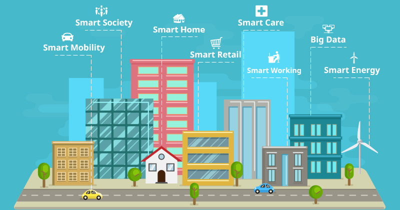 Smart Cities To Accelerate Growth In India Efficient